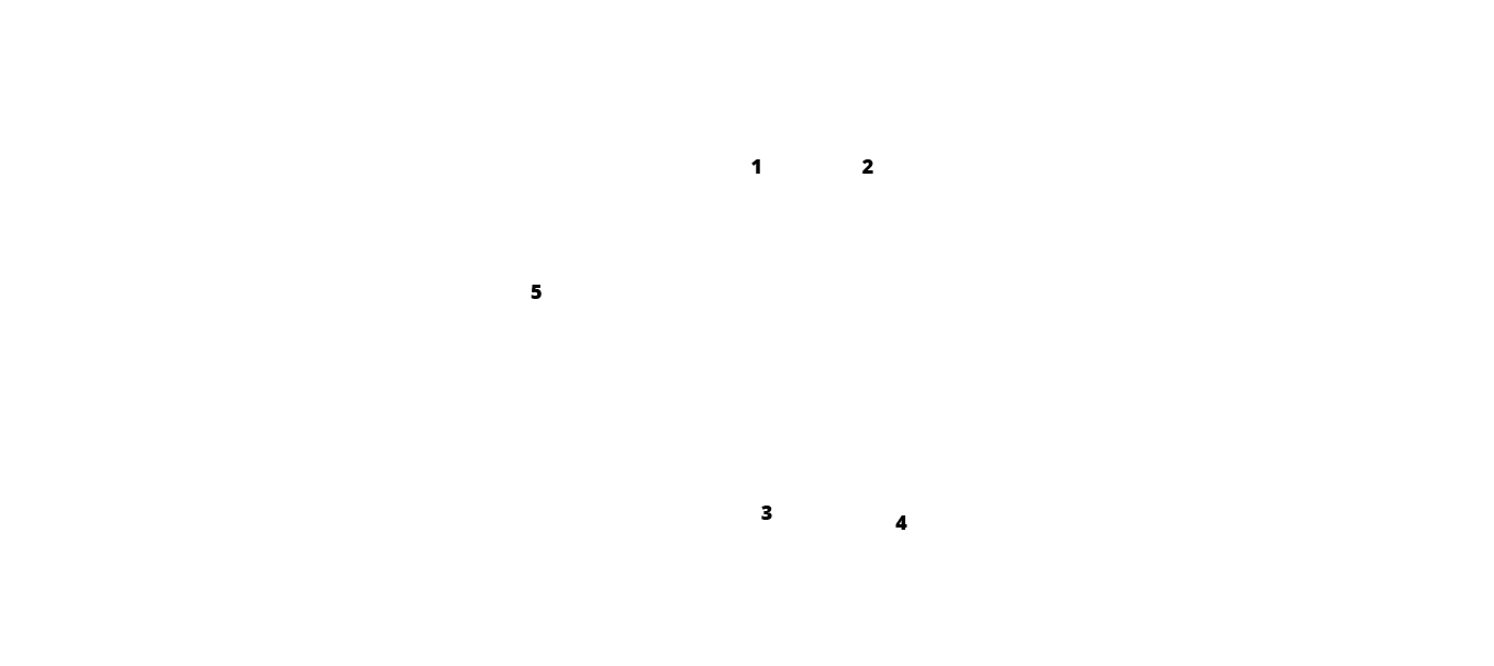 Strategy XS Stand Up Rod Set - Technical Drawing